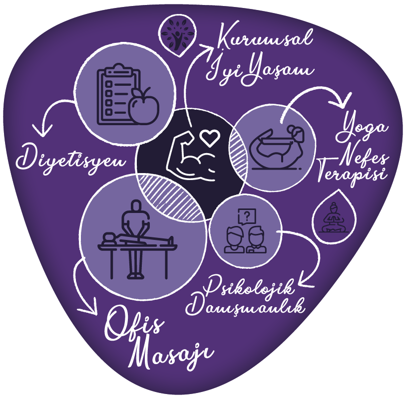 https://sayamer.com.tr/wp-content/uploads/2020/02/mobil-masaj-ofis-masajı-kurumsal-masaj-hizmetlerimiz.png